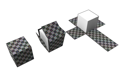 Representation of the UV mapping of a cube.